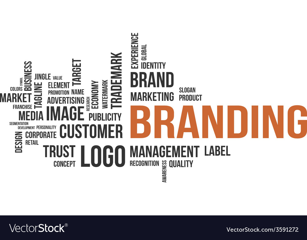 Word cloud branding vector | Price: 1 Credit (USD $1)