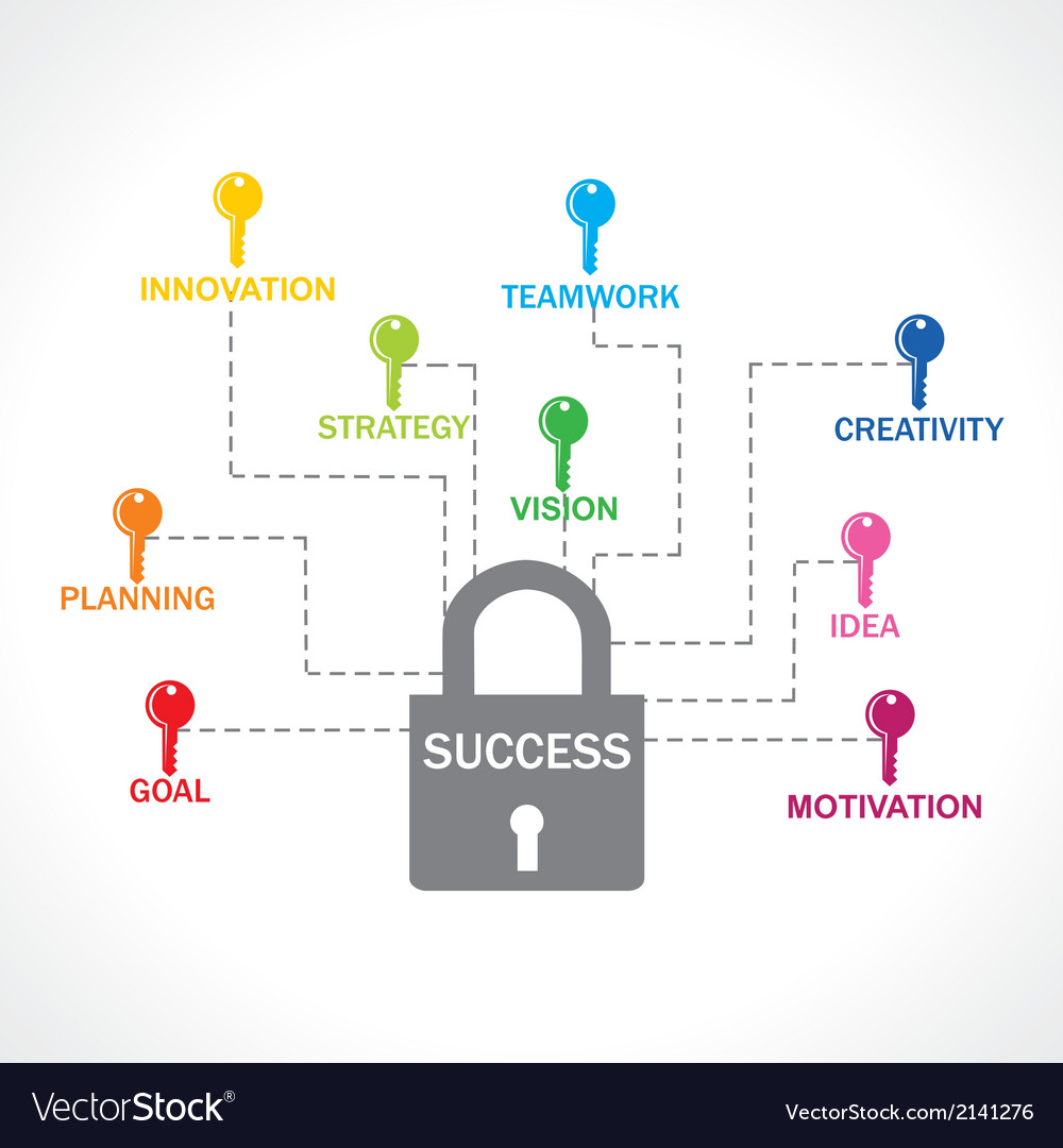Different keys are required for make success vector | Price: 1 Credit (USD $1)