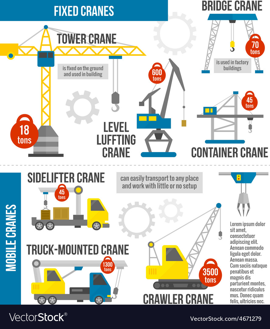 Lifting equipment infographics vector | Price: 1 Credit (USD $1)