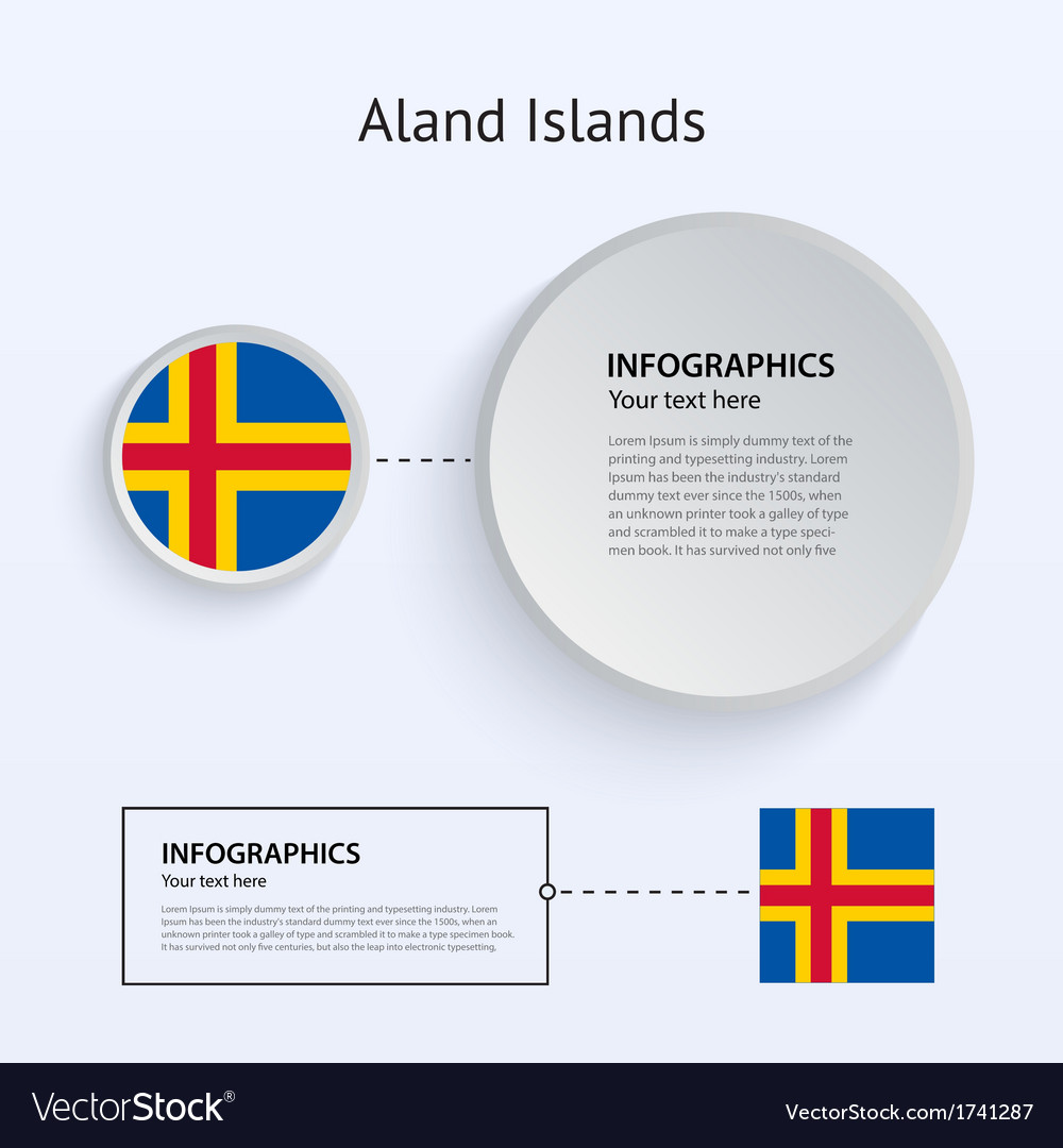 Aland islands country set of banners vector | Price: 1 Credit (USD $1)