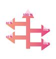 Arrows with percentage vector