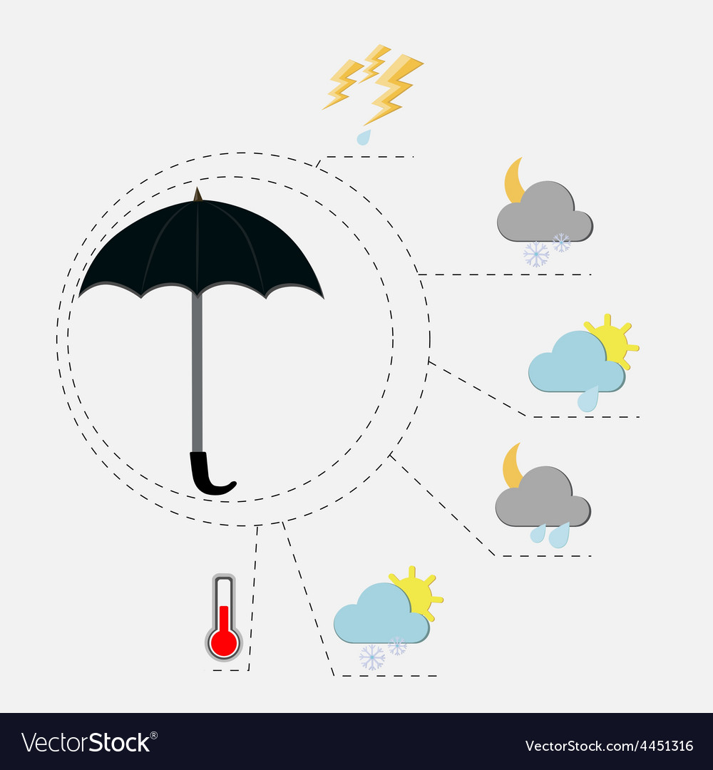 Weather forecast vector   Price: 1 Credit (USD $1)