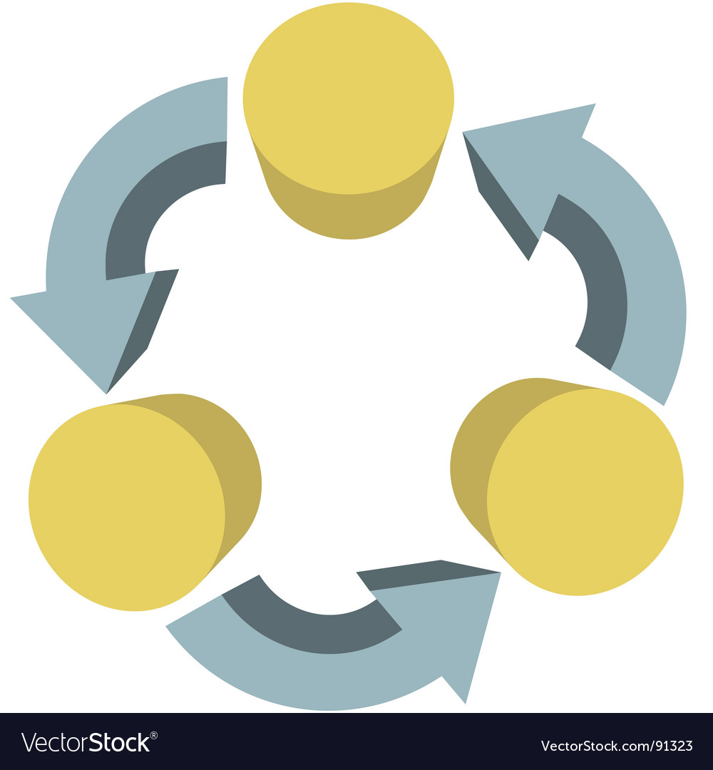 Arrows recycle workflow vector | Price: 1 Credit (USD $1)