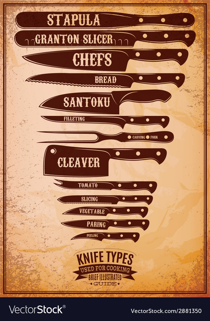 Retro poster with a set of different types of kniv vector | Price: 1 Credit (USD $1)