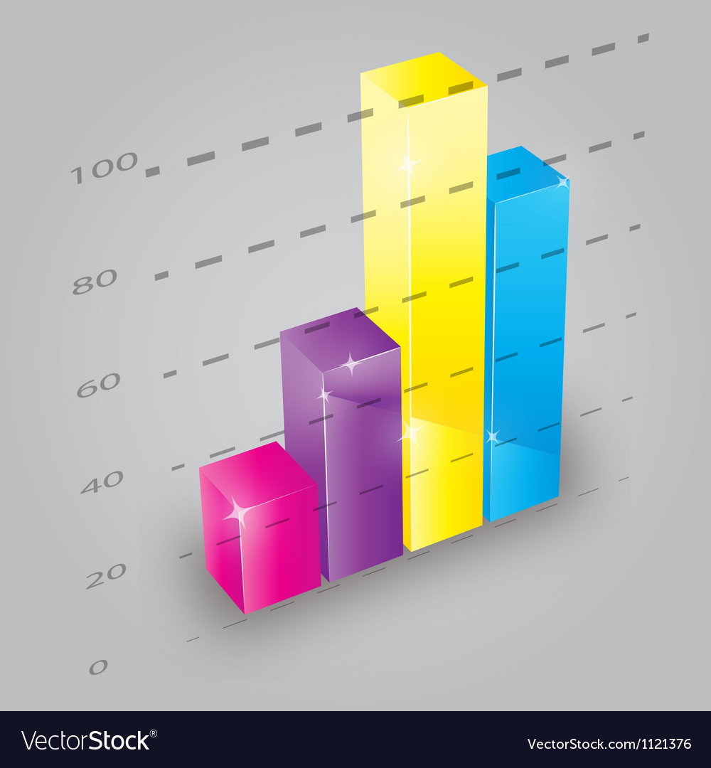 Colorful 3d bar chart vector | Price: 1 Credit (USD $1)