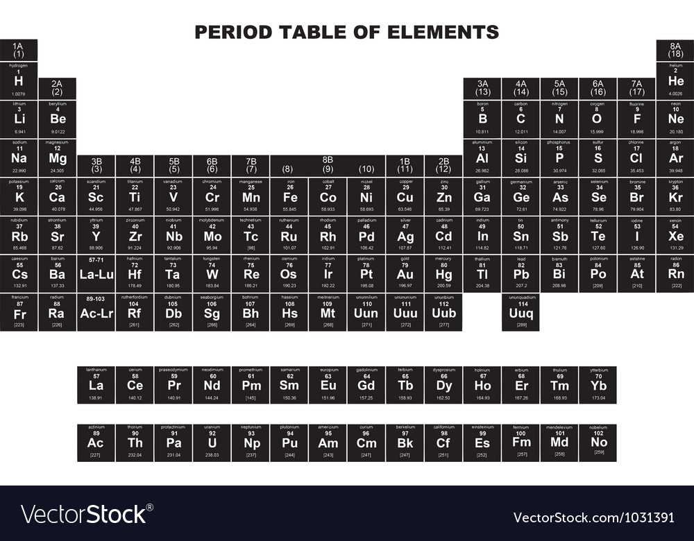 Periodic table of the element vector | Price: 1 Credit (USD $1)