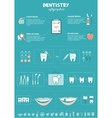 Dentistry infographics vector