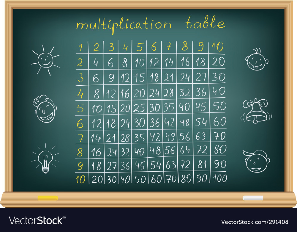 Multiplication table vector | Price: 1 Credit (USD $1)