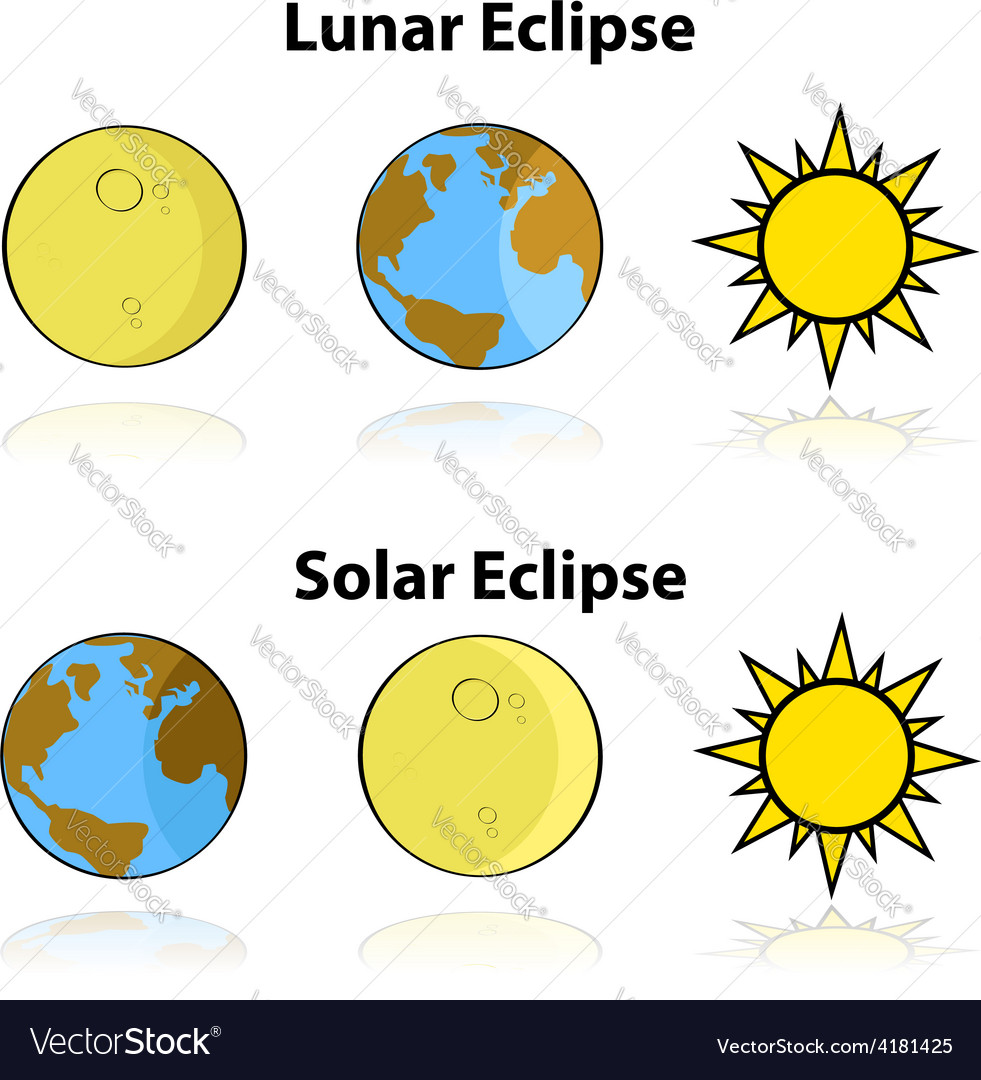 Lunar and solar eclipse vector | Price: 1 Credit (USD $1)