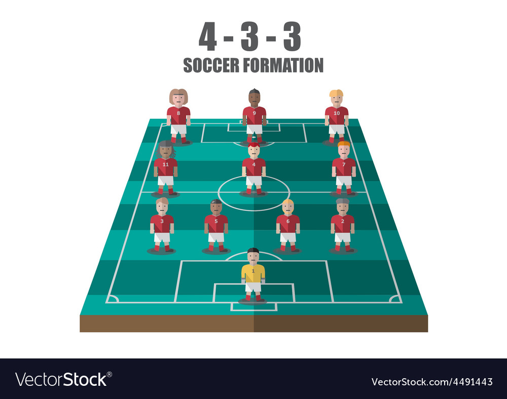 Soccer strategy 4-3-3 perspective pitch vector | Price: 1 Credit (USD $1)