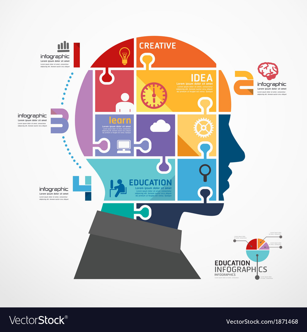 Infographic template with head jigsaw banner conc vector   Price: 1 Credit (USD $1)