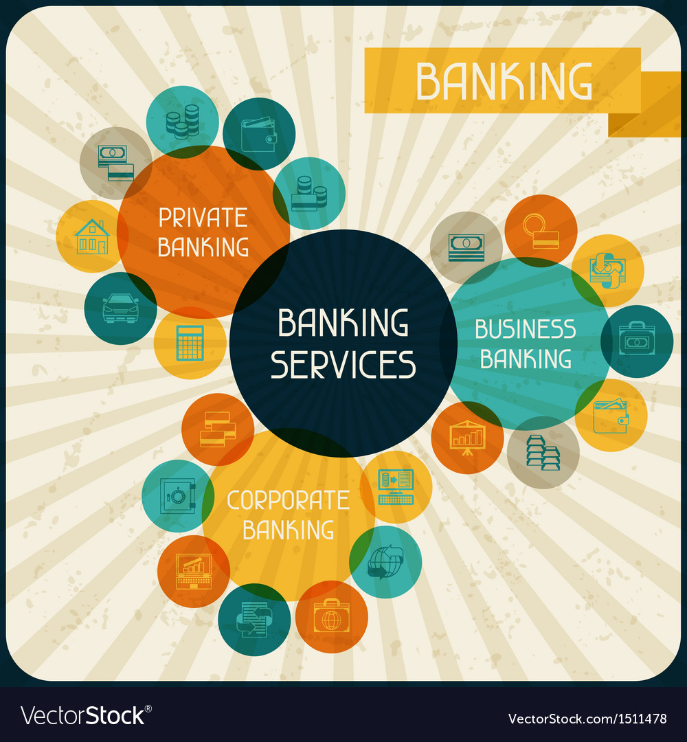 Banking services infographic vector | Price: 1 Credit (USD $1)