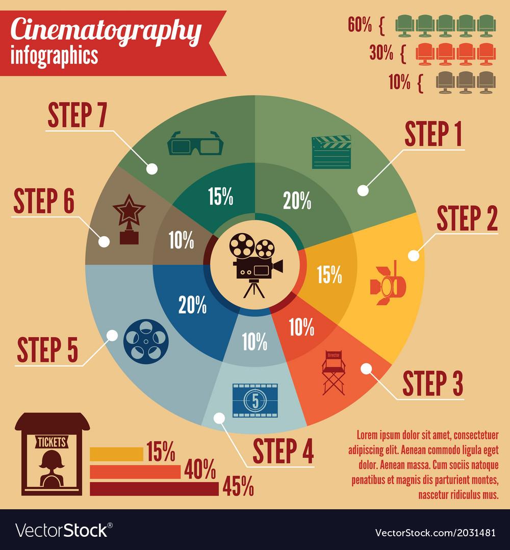 Cinema entertainment business infographics vector | Price: 1 Credit (USD $1)