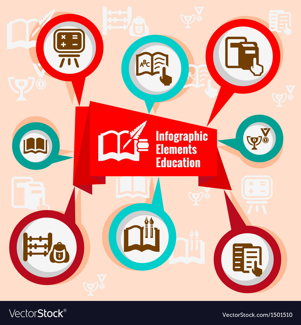 Infographic concept education vector | Price: 1 Credit (USD $1)