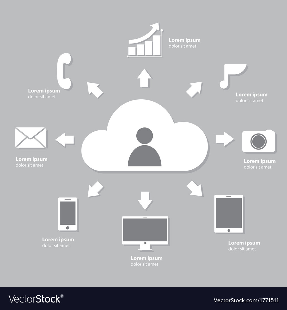 Cloud computing infographics vector | Price: 1 Credit (USD $1)