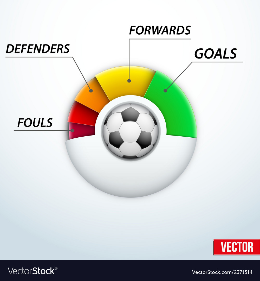 Concept statistics about the game of soccer vector | Price: 1 Credit (USD $1)