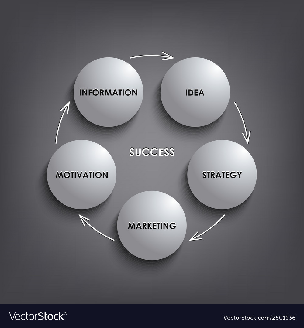 Planing white round success diagram template vector | Price: 1 Credit (USD $1)
