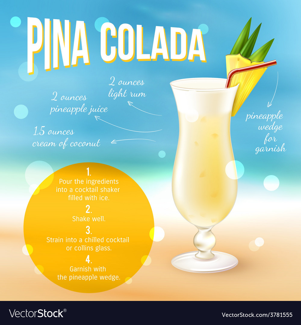 Cocktail recipe poster vector