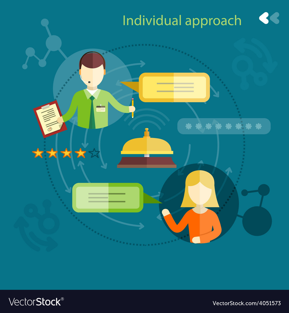 Individual approach ranking vector | Price: 1 Credit (USD $1)