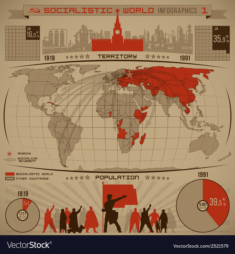 Socialisticinfogr1 vector | Price: 1 Credit (USD $1)