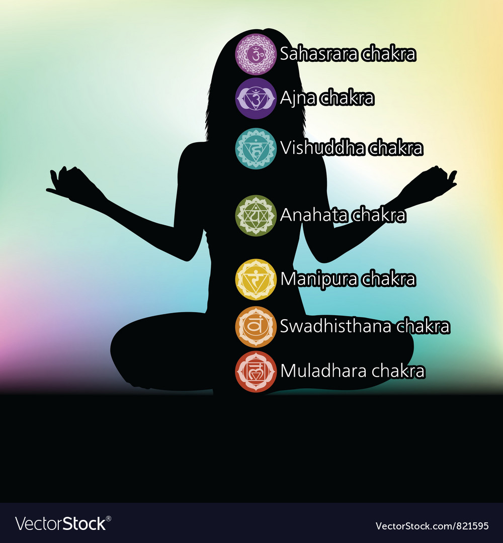 Symbols of chakra vector | Price: 1 Credit (USD $1)