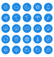 Thin line weather icons set for web and mobile vector