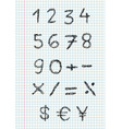 Scribble numbers on squared pa vector