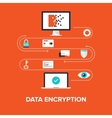 Data encryption vector