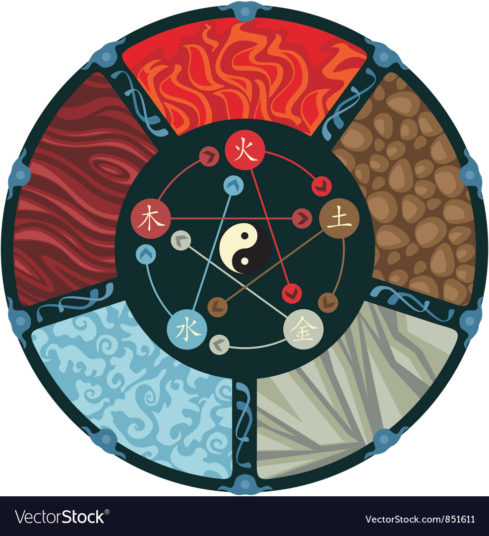 The five elements vector | Price: 1 Credit (USD $1)