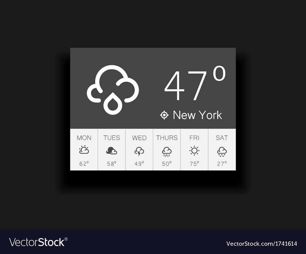 Weather widgets vector | Price: 1 Credit (USD $1)
