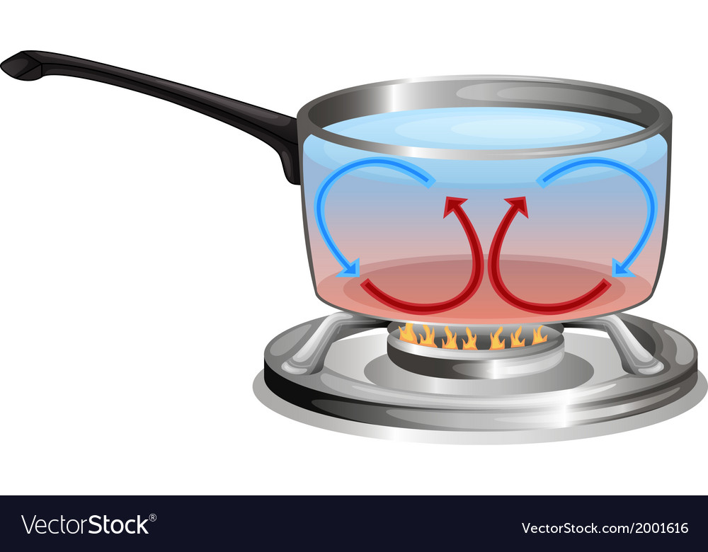 A cooking pot vector | Price: 1 Credit (USD $1)