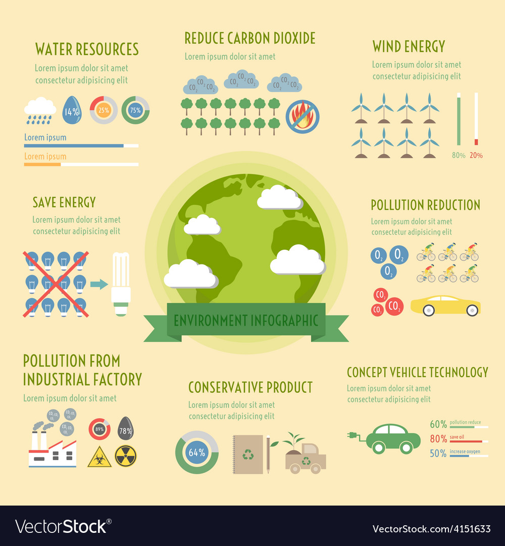 70ecologyinfographic vector | Price: 1 Credit (USD $1)