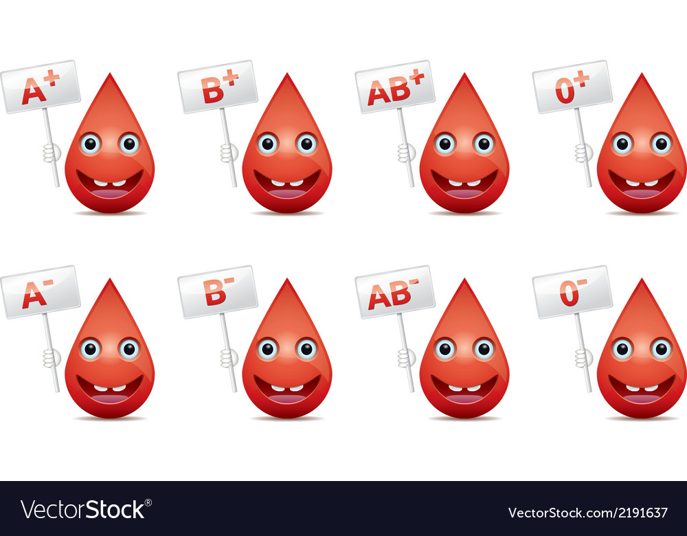 Blood type vector | Price: 1 Credit (USD $1)