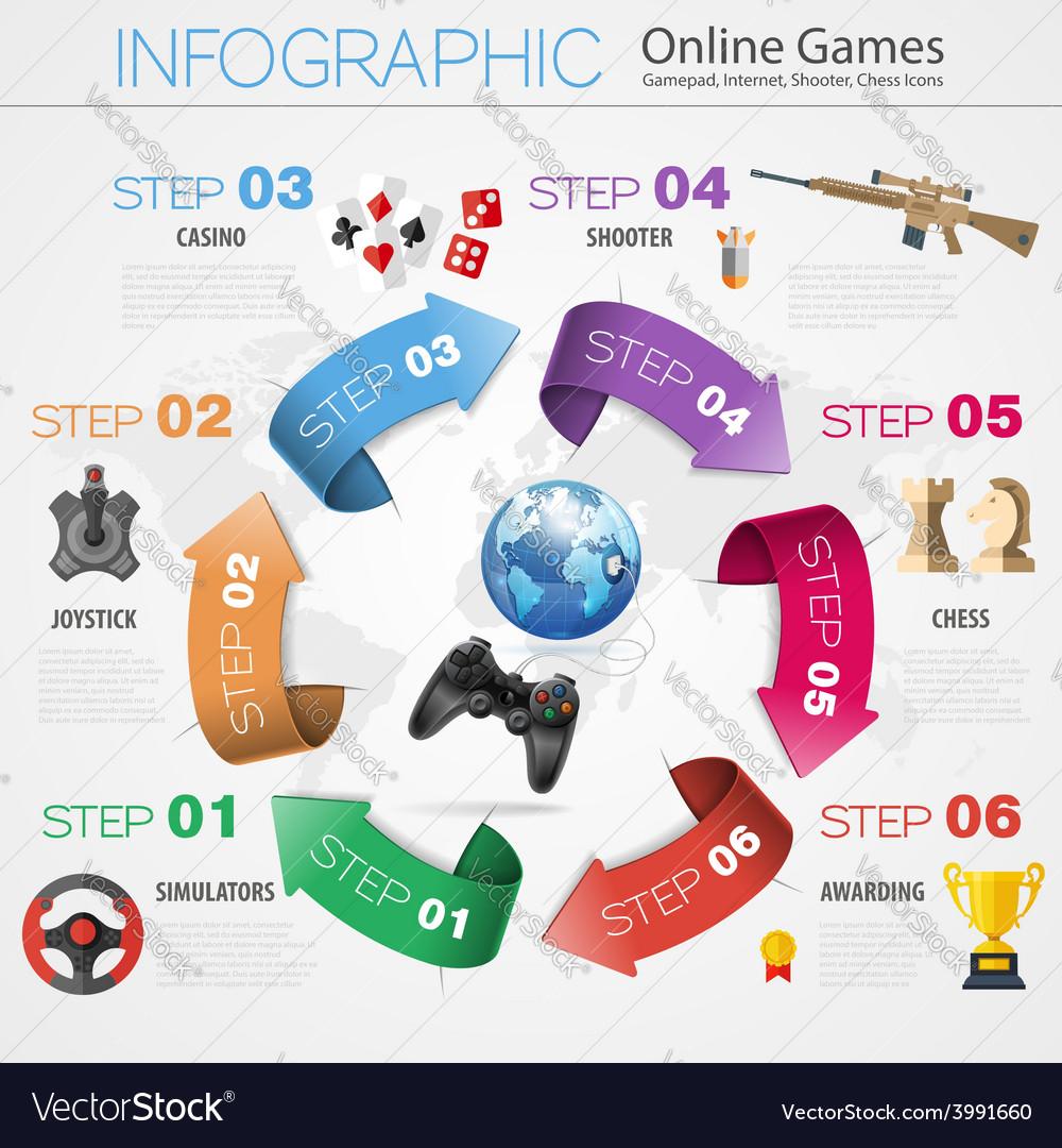 Online games infographics vector | Price: 3 Credit (USD $3)