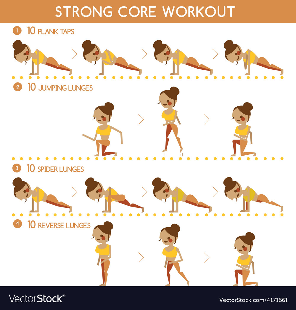 Strong core workout vector | Price: 1 Credit (USD $1)