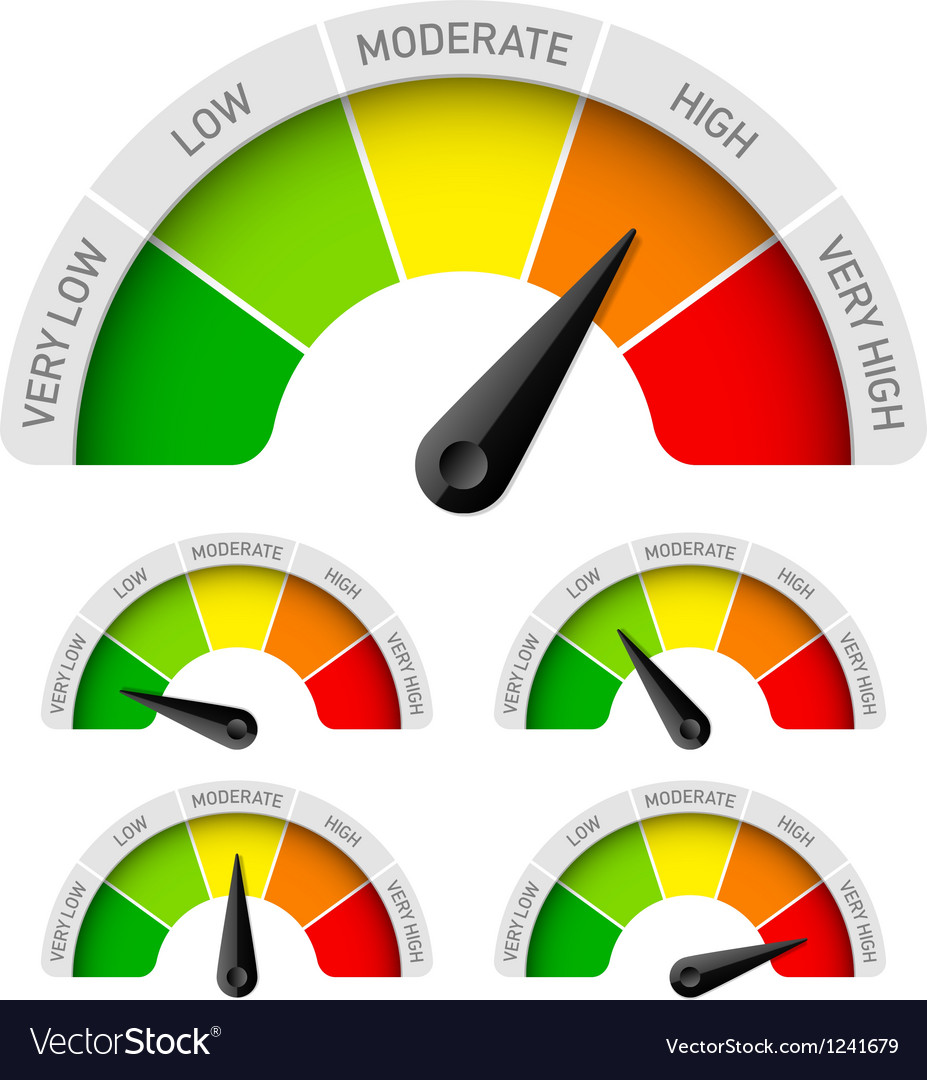 Low moderate high rating meter vector | Price: 1 Credit (USD $1)