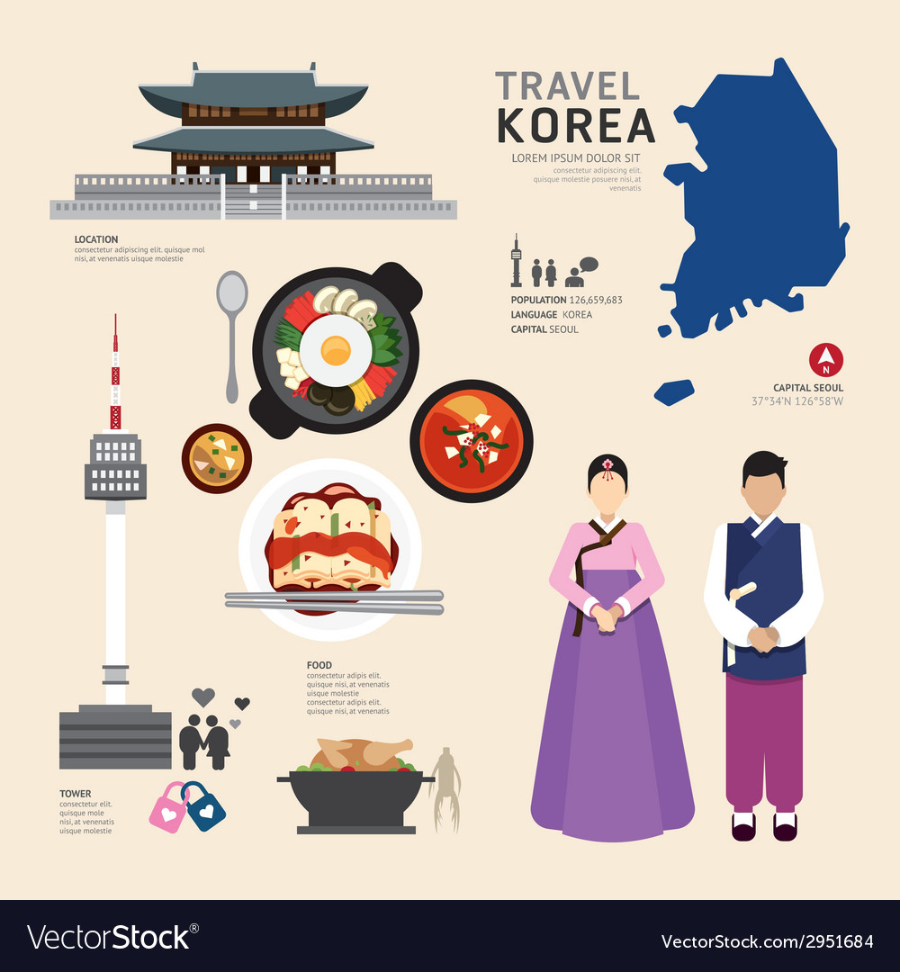 Korea flat icons design travel concept vector | Price: 1 Credit (USD $1)