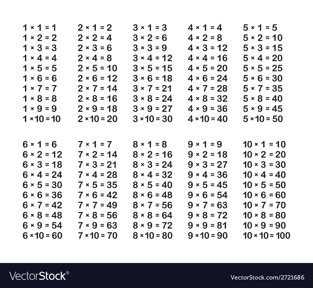 Multiplication table on white background vector | Price: 1 Credit (USD $1)