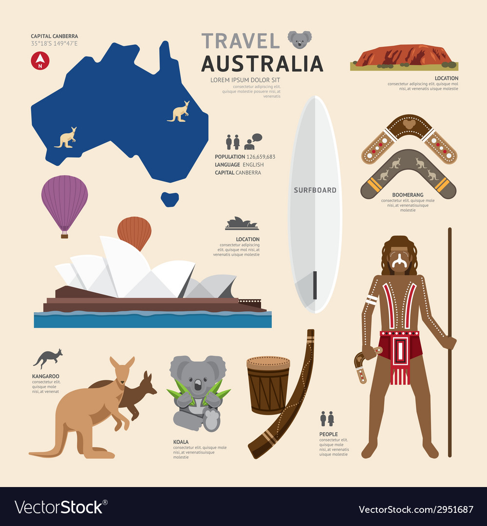 Travel concept australia landmark flat icons vector | Price: 1 Credit (USD $1)