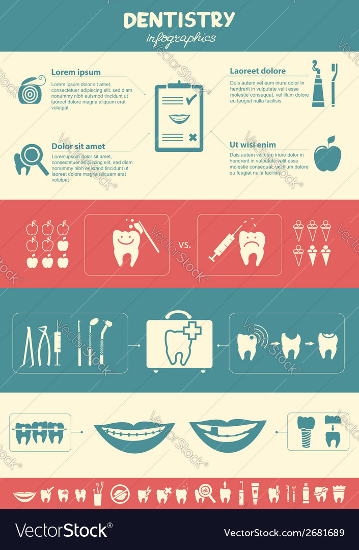Dentistry infographics vector | Price: 1 Credit (USD $1)