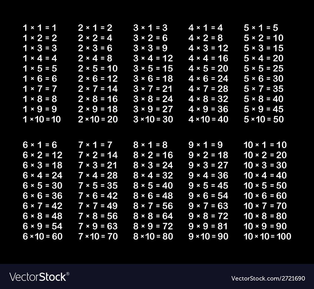 Multiplication table on black school blackboard vector | Price: 1 Credit (USD $1)