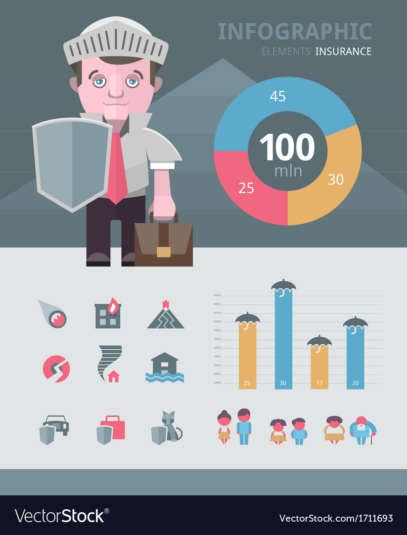 Insurance infographics elements vector   Price: 1 Credit (USD $1)