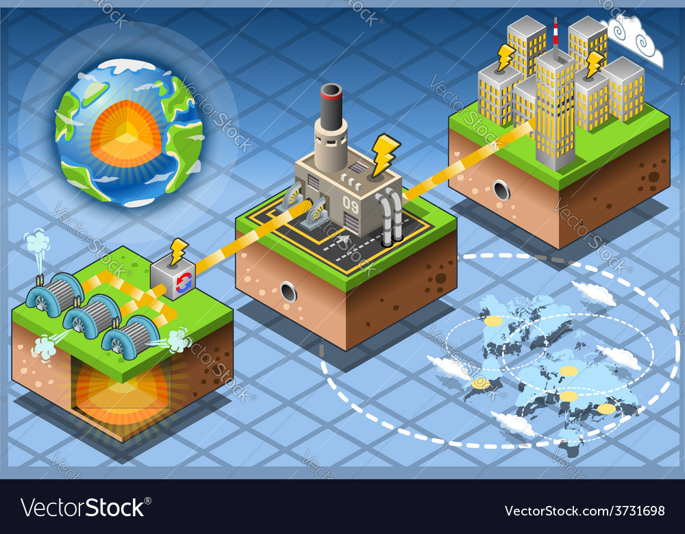 Isometric infographic geothermal energy harvesting vector | Price: 3 Credit (USD $3)
