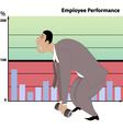 Poor job performance vector