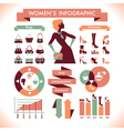Womens infographics vector