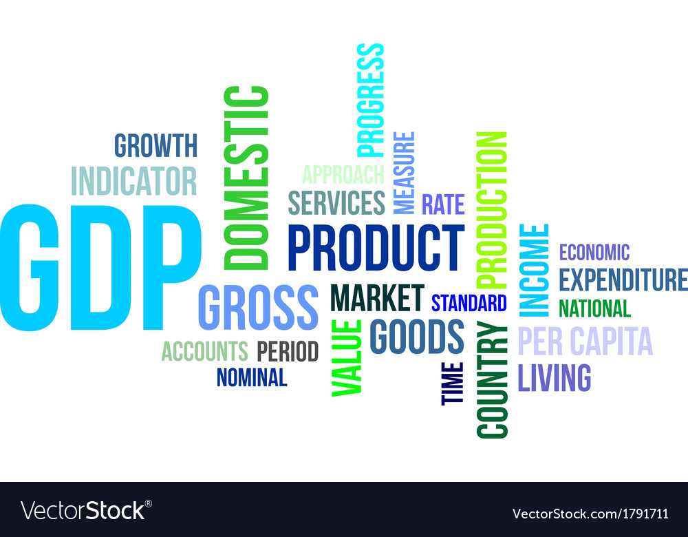 Word cloud gdp vector | Price: 1 Credit (USD $1)