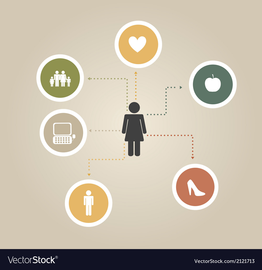 Woman thinking vector   Price: 1 Credit (USD $1)