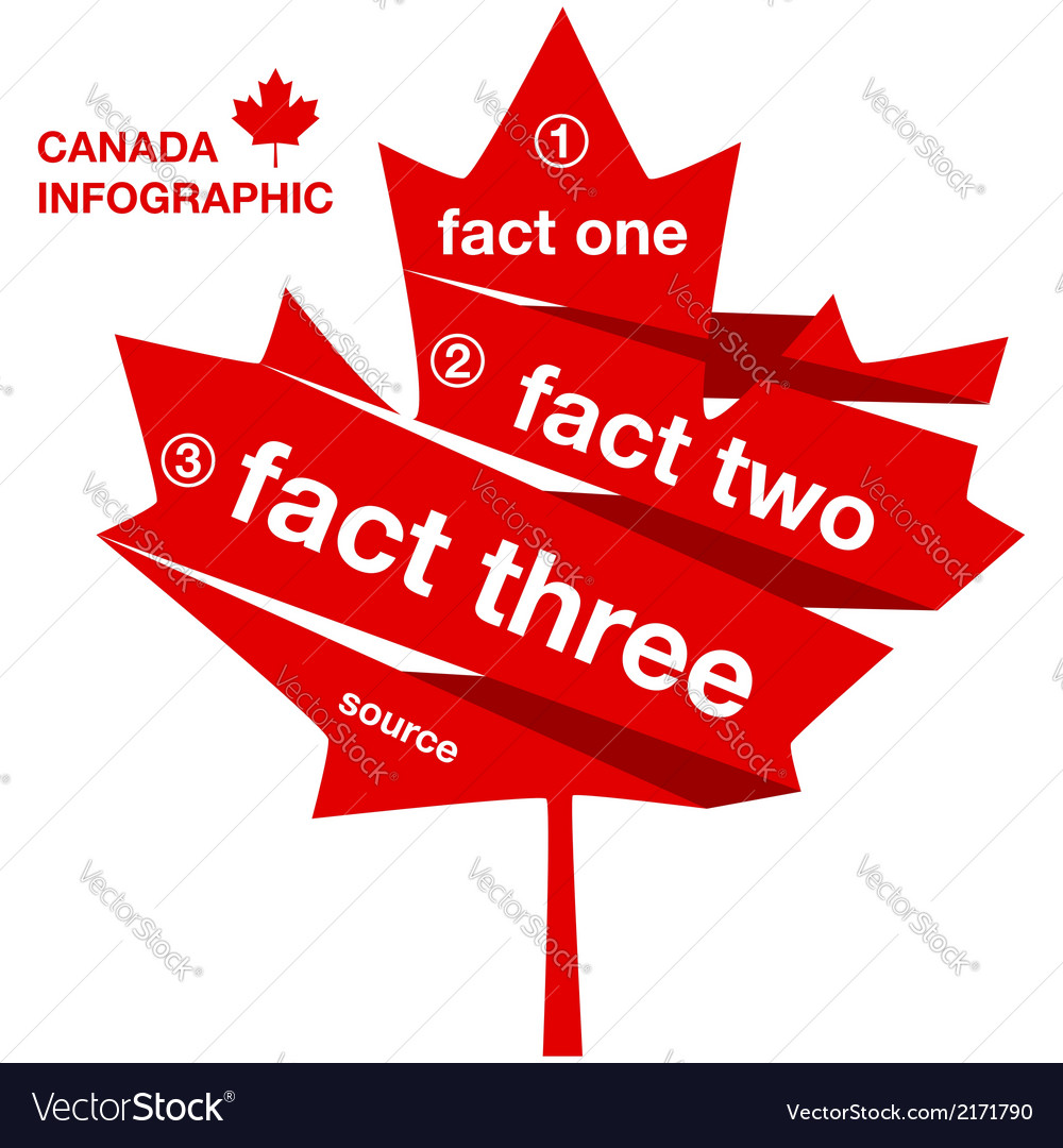Canada infographic vector   Price: 1 Credit (USD $1)