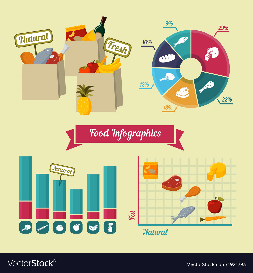 Supermarket foods infographics elements vector | Price: 1 Credit (USD $1)