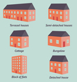 Types of houses vector